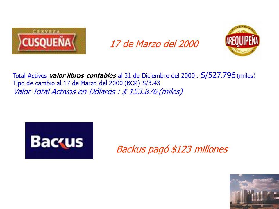 17 de Marzo del 2000 Backus pagó $123 millones