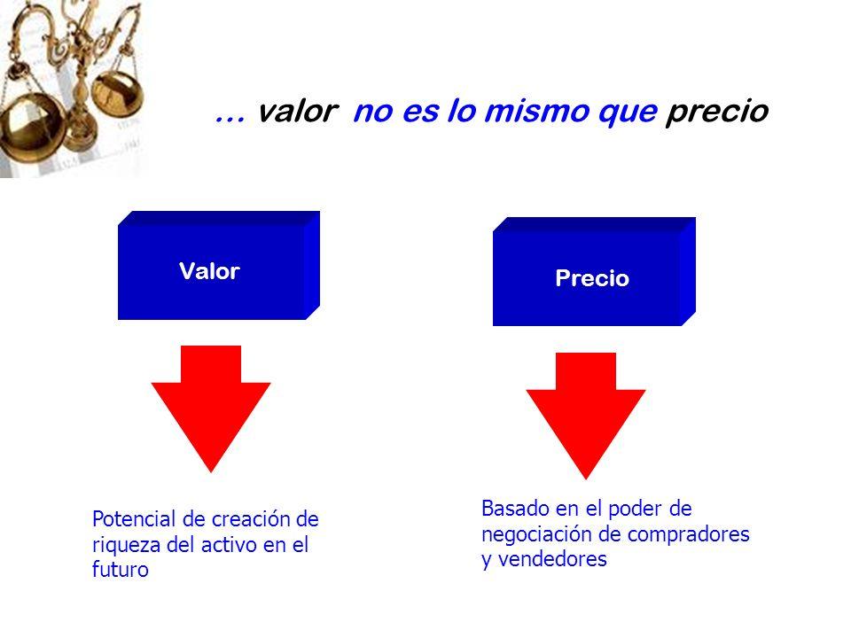 … valor no es lo mismo que precio