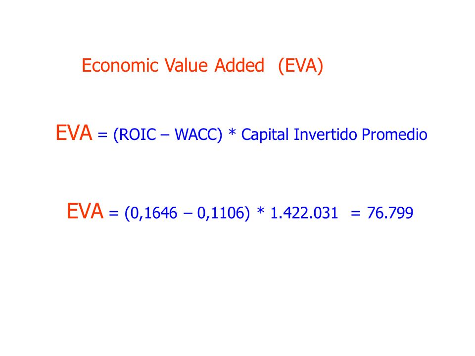 EVA = (ROIC – WACC) * Capital Invertido Promedio