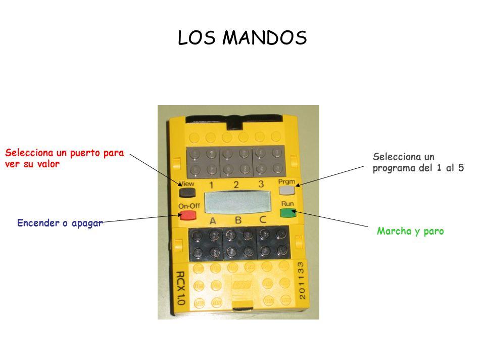 LOS MANDOS Selecciona un puerto para ver su valor