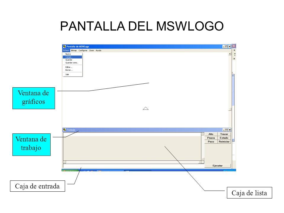 PANTALLA DEL MSWLOGO Ventana de gráficos Ventana de trabajo
