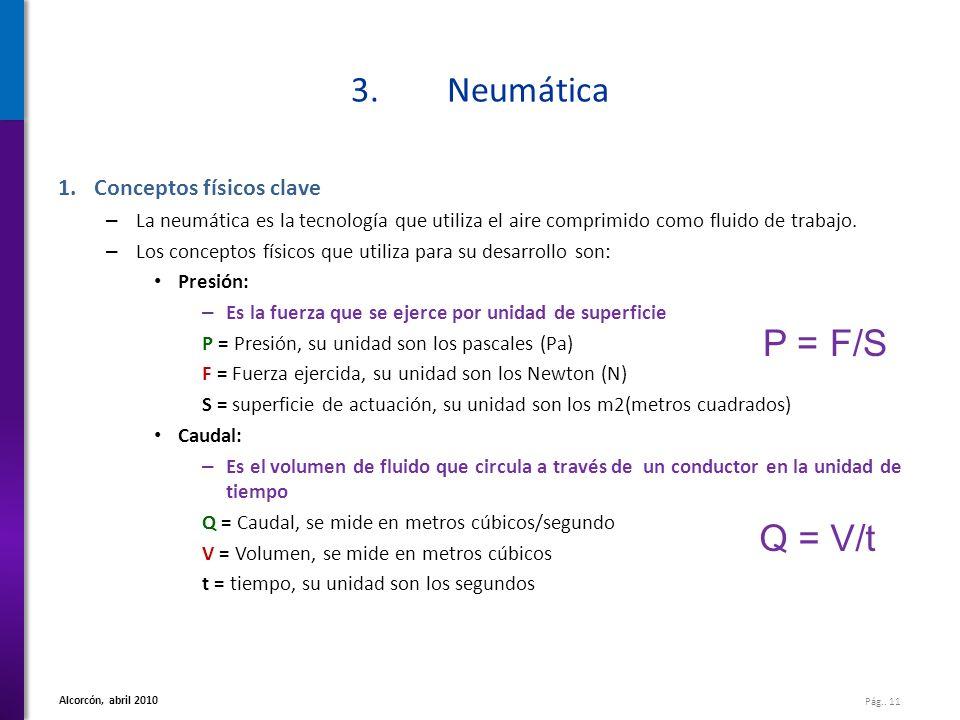3. Neumática P = F/S Q = V/t Conceptos físicos clave