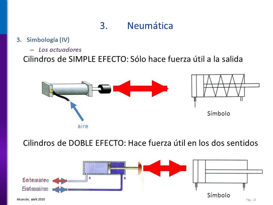 3. Neumática Simbología (IV) Los actuadores. Cilindros de SIMPLE EFECTO: Sólo hace fuerza útil a la salida.