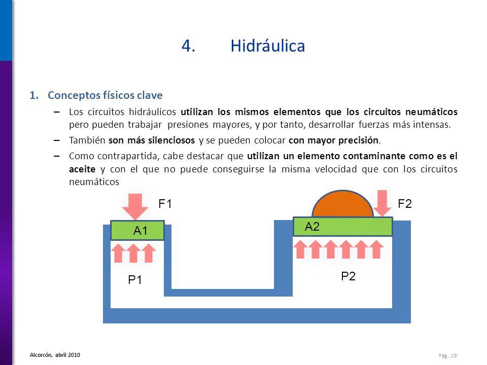 4. Hidráulica Conceptos físicos clave F1 F2 A2 A1 P2 P1