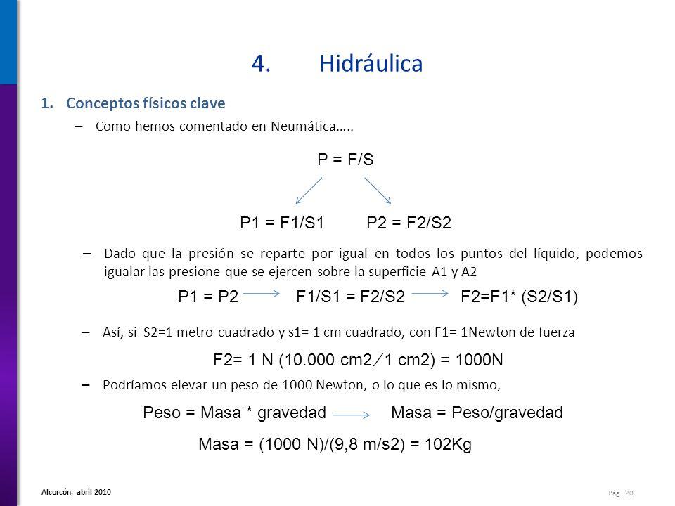 4. Hidráulica Conceptos físicos clave P = F/S P1 = F1/S1 P2 = F2/S2