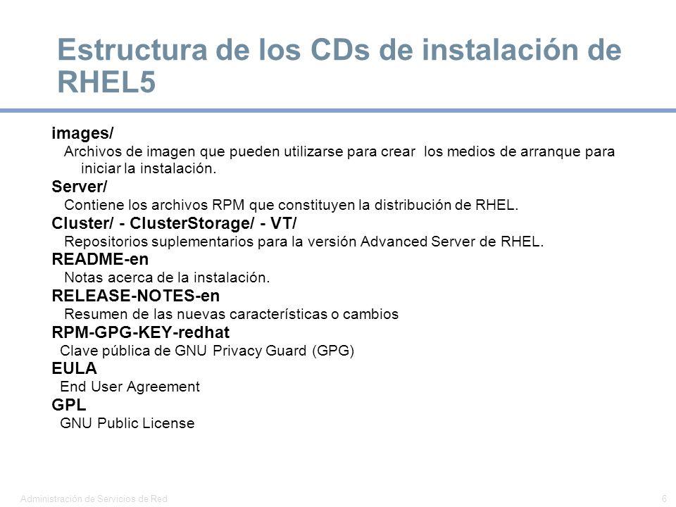 Estructura de los CDs de instalación de RHEL5