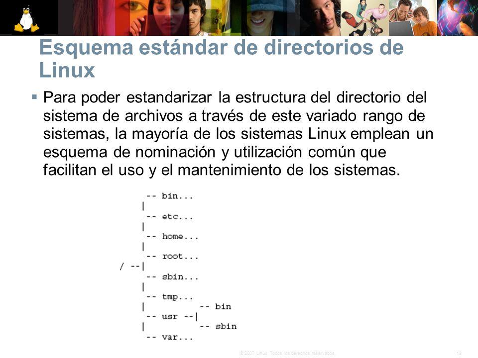 Esquema estándar de directorios de Linux