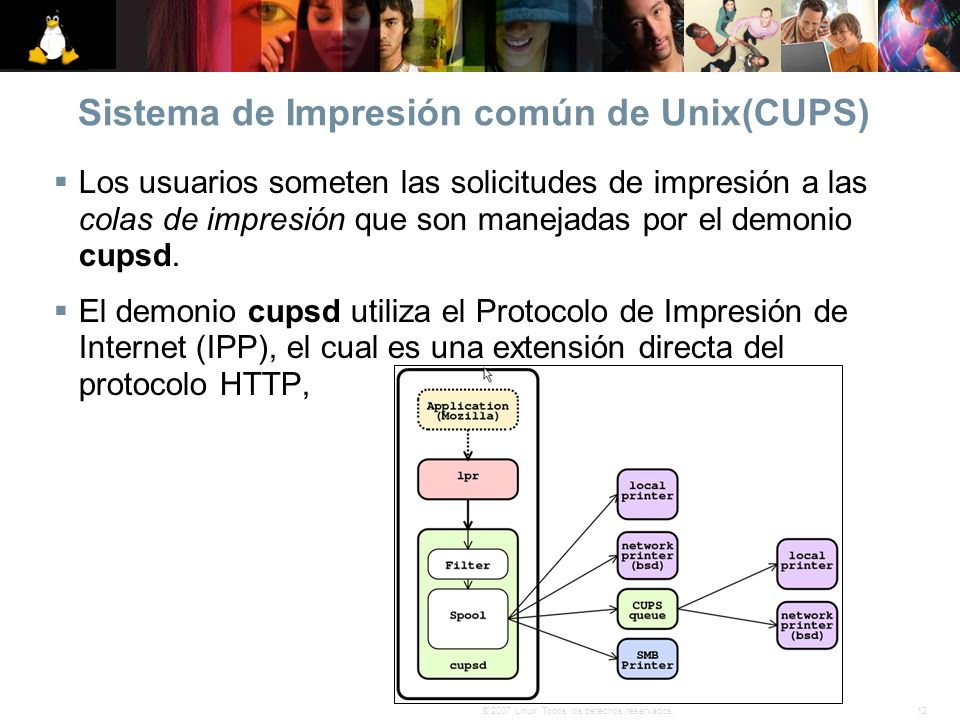 Sistema de Impresión común de Unix(CUPS)