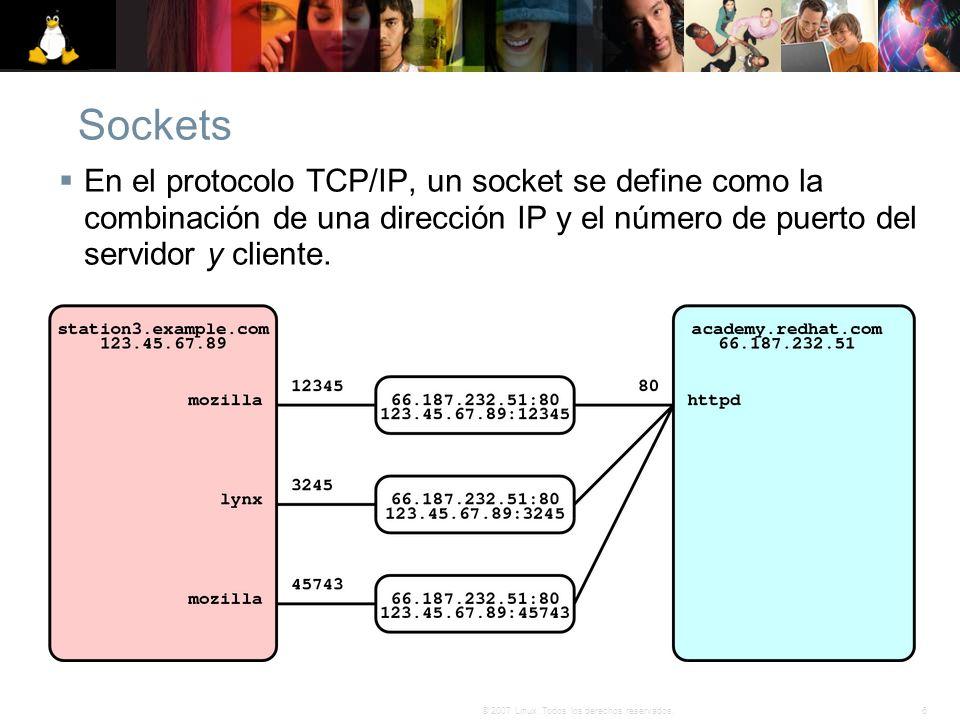 Sockets En el protocolo TCP/IP, un socket se define como la combinación de una dirección IP y el número de puerto del servidor y cliente.