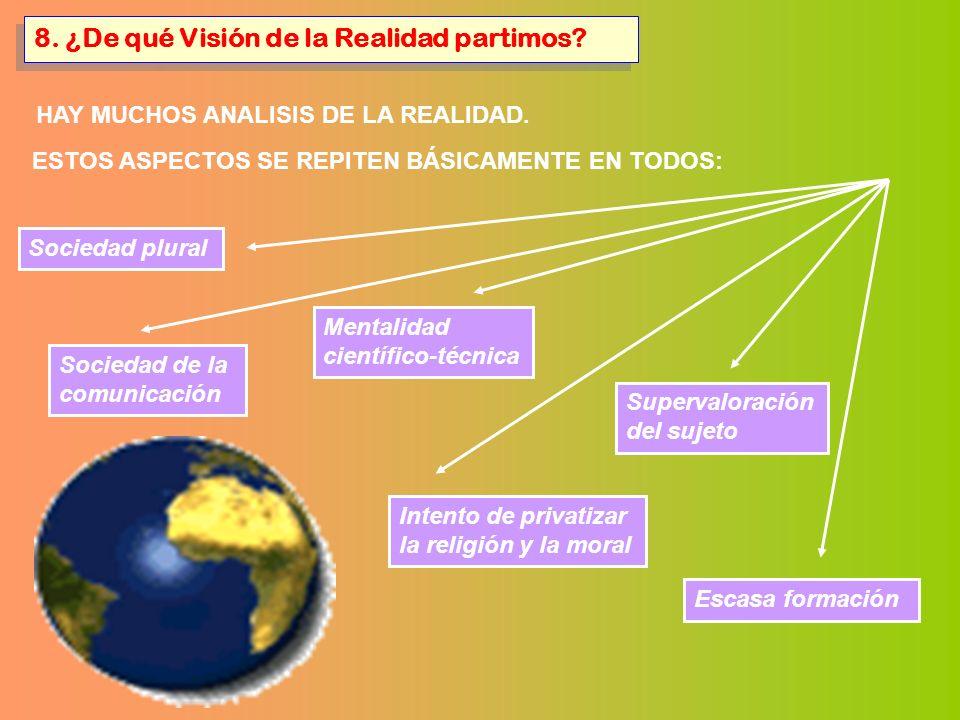 8. ¿De qué Visión de la Realidad partimos