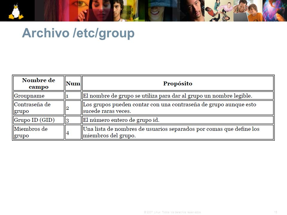 Archivo /etc/group