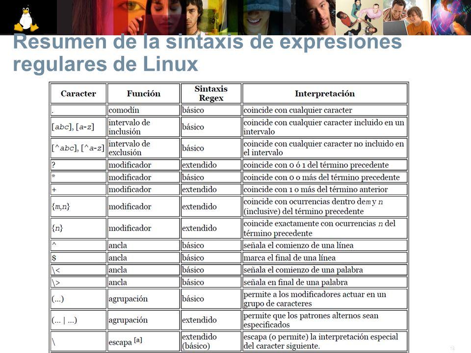 Resumen de la sintaxis de expresiones regulares de Linux