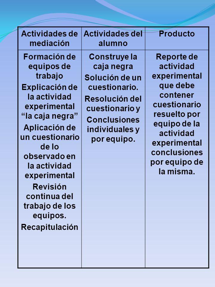 Actividades de mediación Actividades del alumno Producto
