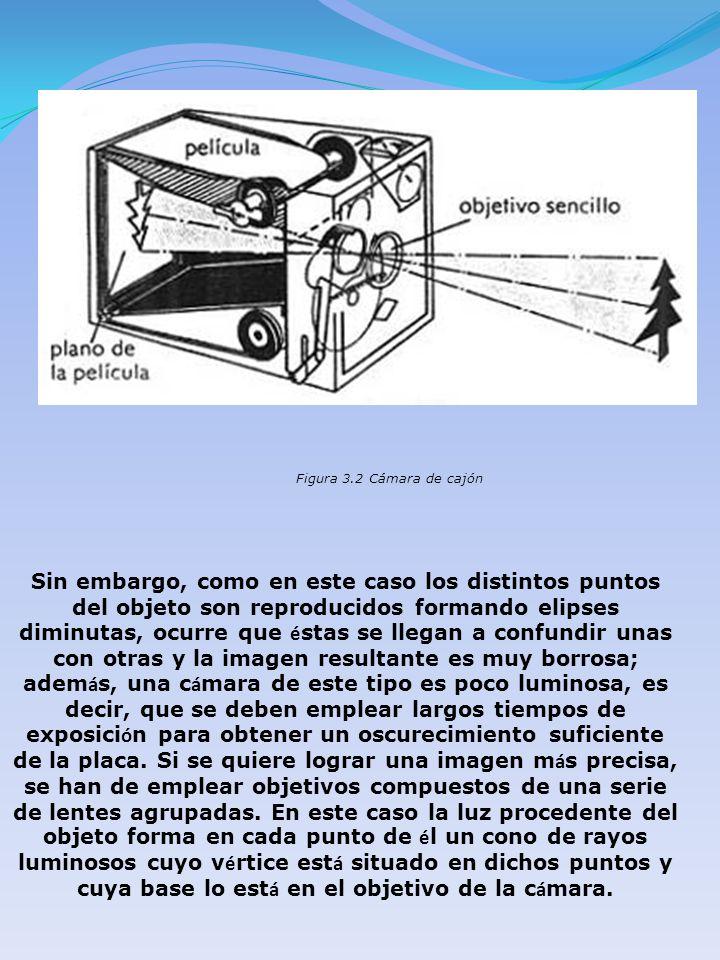 Figura 3.2 Cámara de cajón