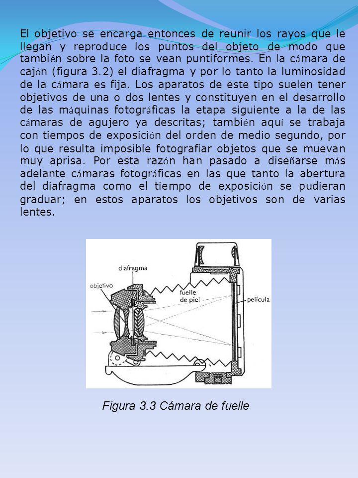 Figura 3.3 Cámara de fuelle