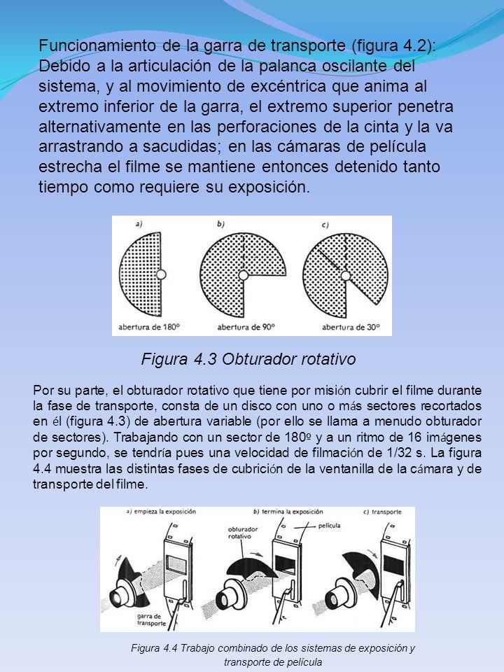 Figura 4.3 Obturador rotativo