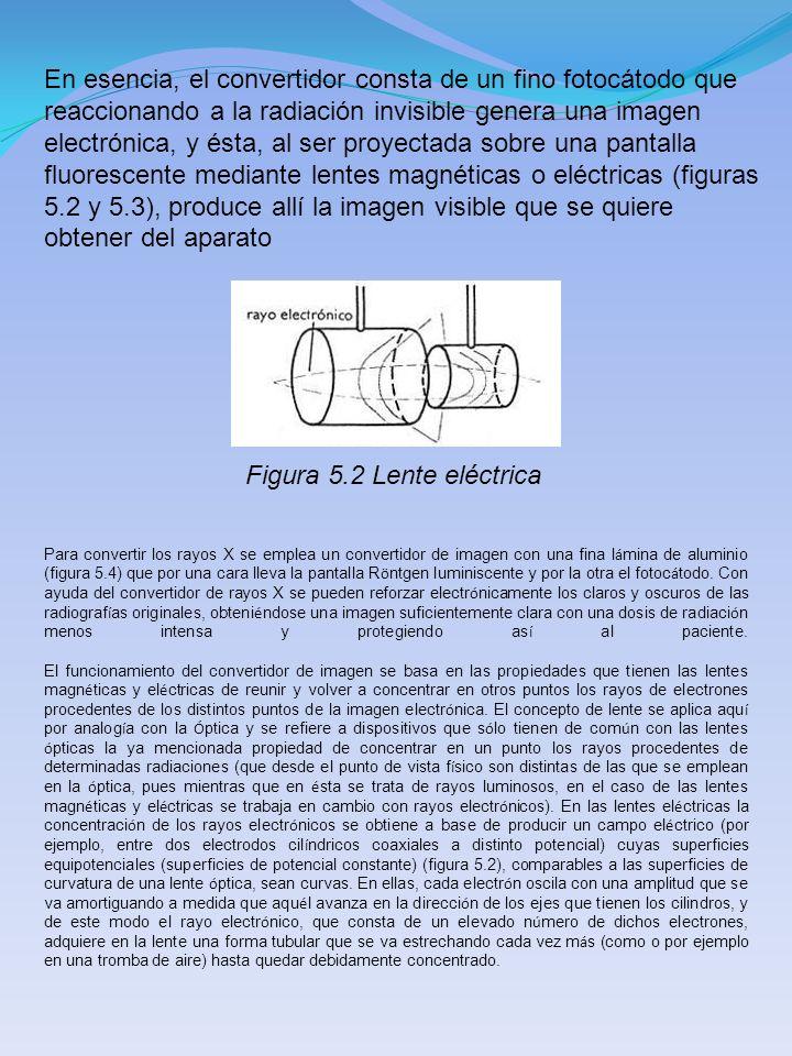Figura 5.2 Lente eléctrica