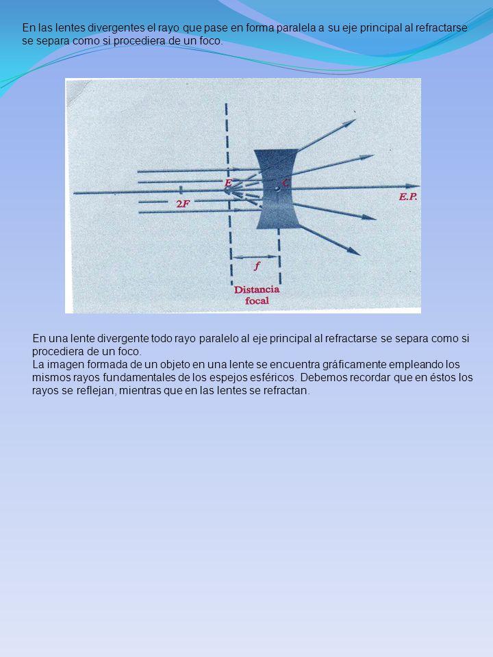 En las lentes divergentes el rayo que pase en forma paralela a su eje principal al refractarse se separa como si procediera de un foco.