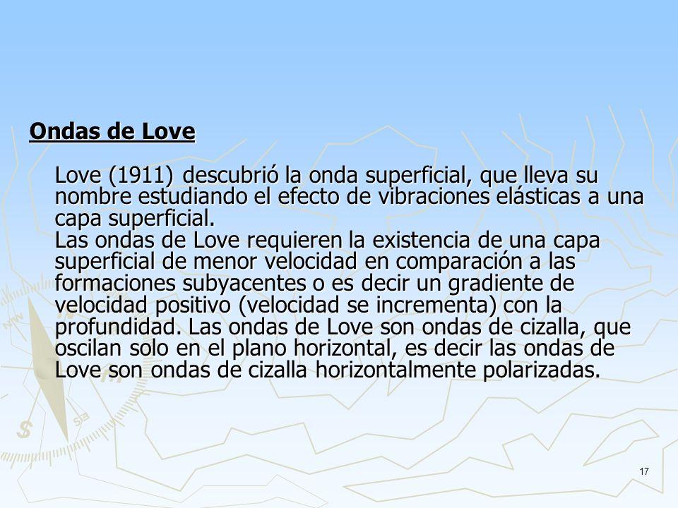 Ondas de Love Love (1911) descubrió la onda superficial, que lleva su nombre estudiando el efecto de vibraciones elásticas a una capa superficial.