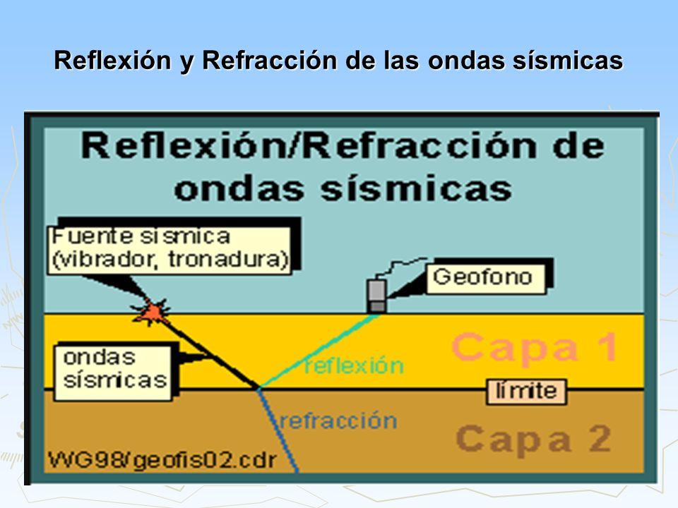 Reflexión y Refracción de las ondas sísmicas