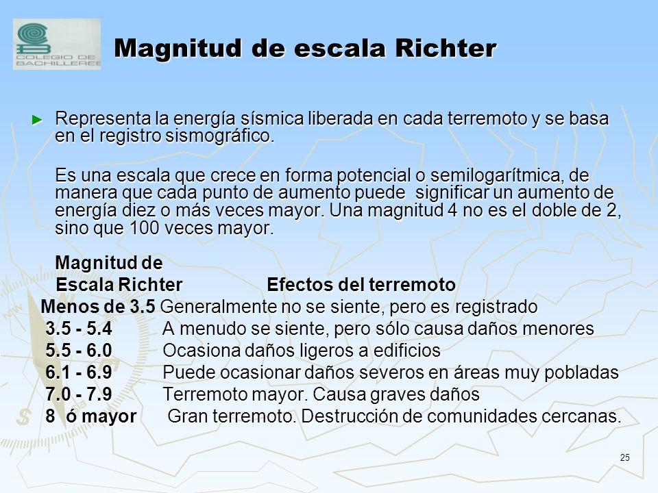 Magnitud de escala Richter