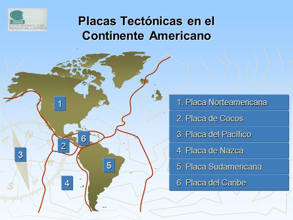Placas Tectónicas en el Continente Americano