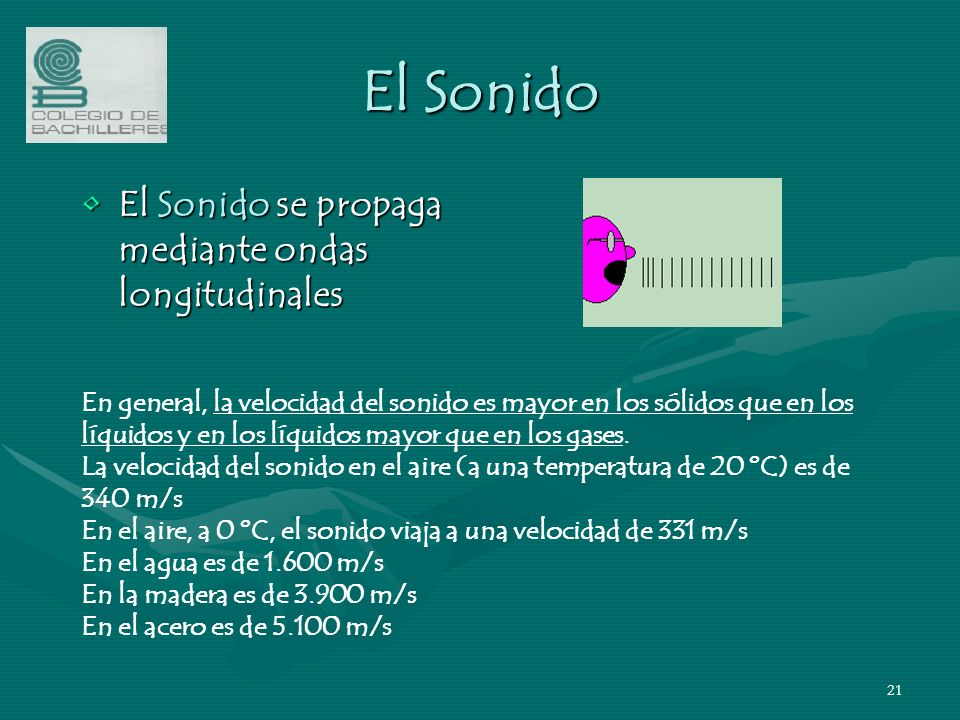 El Sonido El Sonido se propaga mediante ondas longitudinales