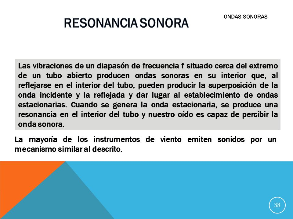 RESONANCIA SONORA ONDAS SONORAS.