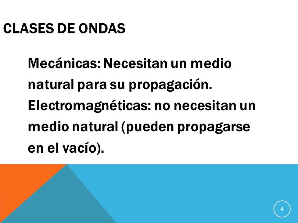 Clases de ondas Mecánicas: Necesitan un medio. natural para su propagación. Electromagnéticas: no necesitan un.