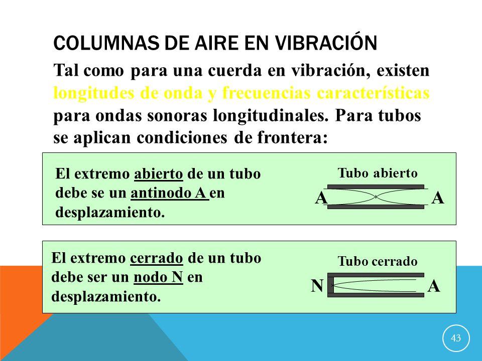 Columnas de aire en vibración