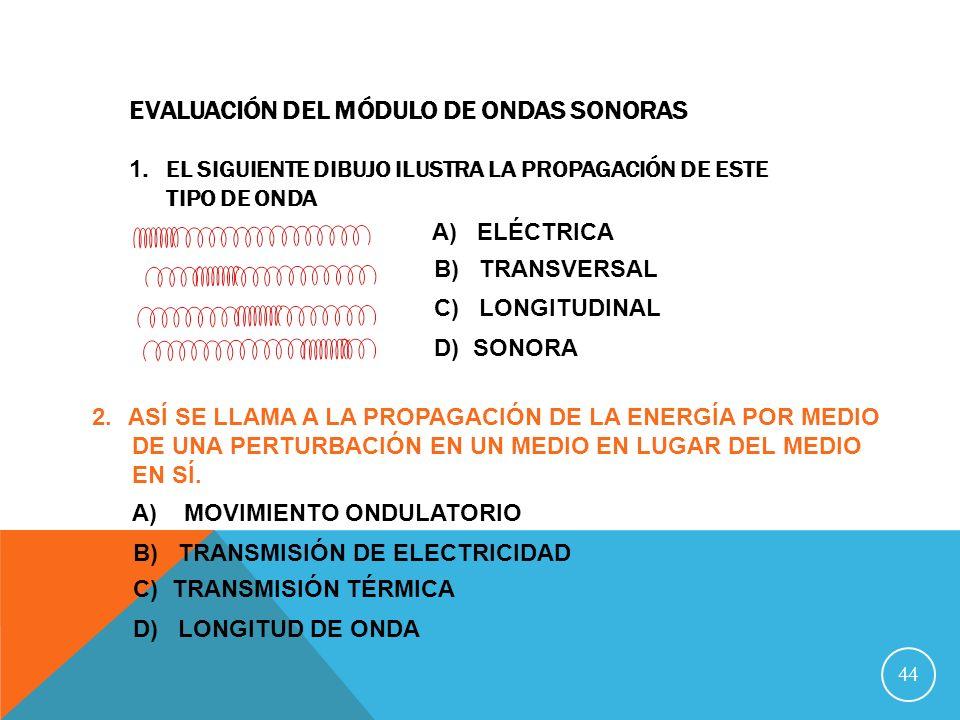 EVALUACIÓN DEL MÓDULO DE ONDAS SONORAS