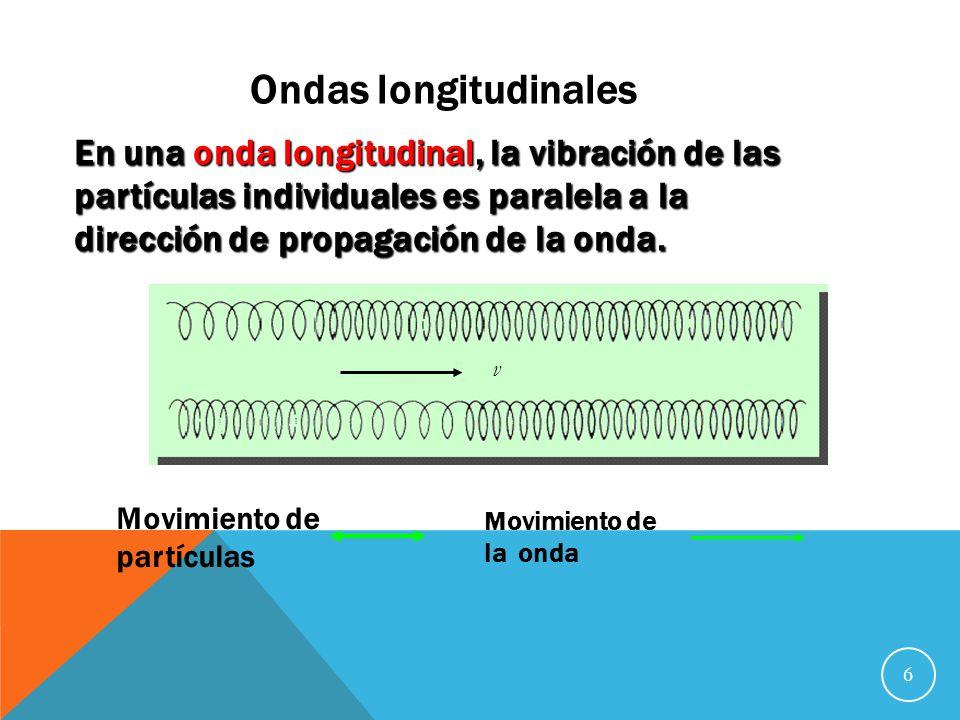 Ondas longitudinalesEn una onda longitudinal, la vibración de las partículas individuales es paralela a la dirección de propagación de la onda.