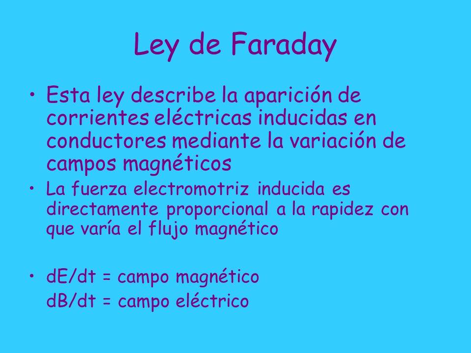 Ley de Faraday Esta ley describe la aparición de corrientes eléctricas inducidas en conductores mediante la variación de campos magnéticos.