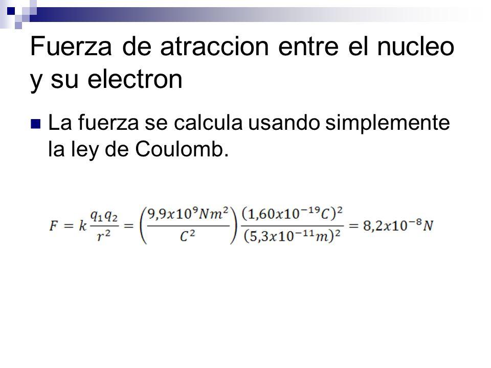 Fuerza de atraccion entre el nucleo y su electron