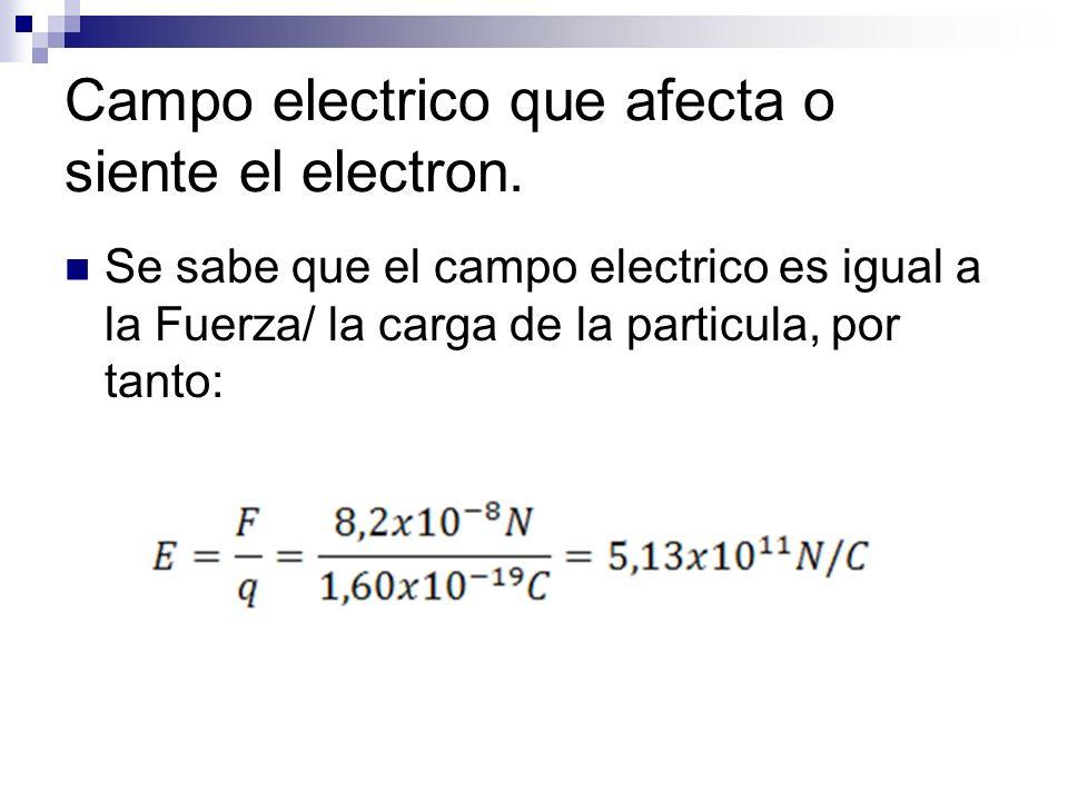 Campo electrico que afecta o siente el electron.