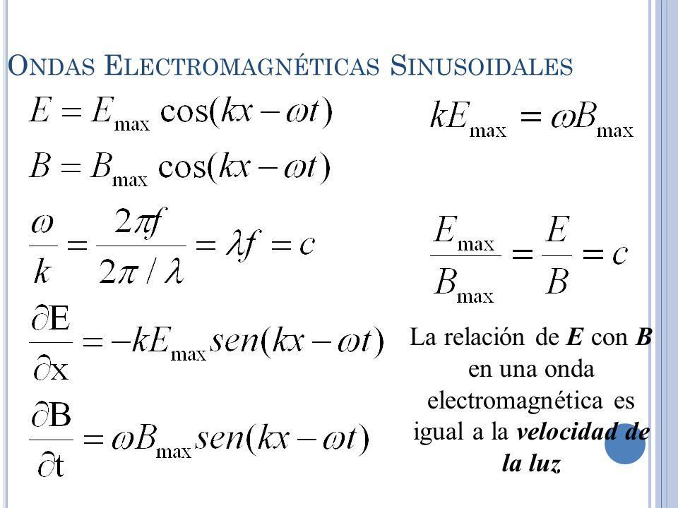 Ondas Electromagnéticas Sinusoidales
