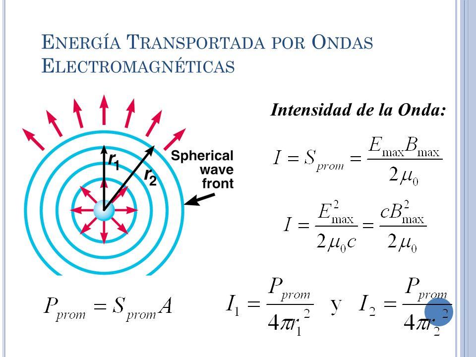 Energía Transportada por Ondas Electromagnéticas