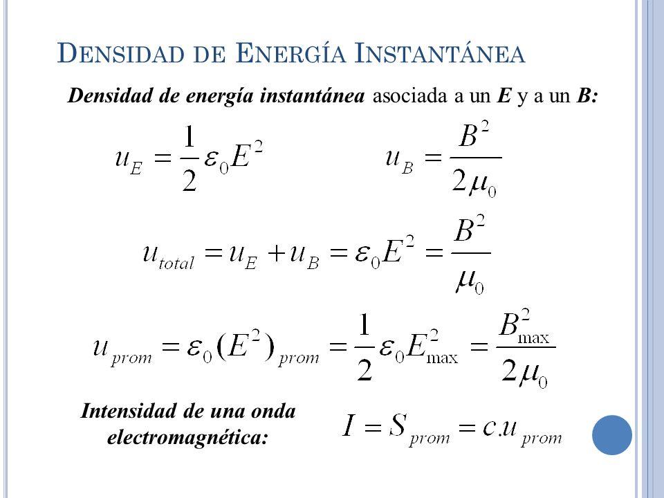 Densidad de Energía Instantánea