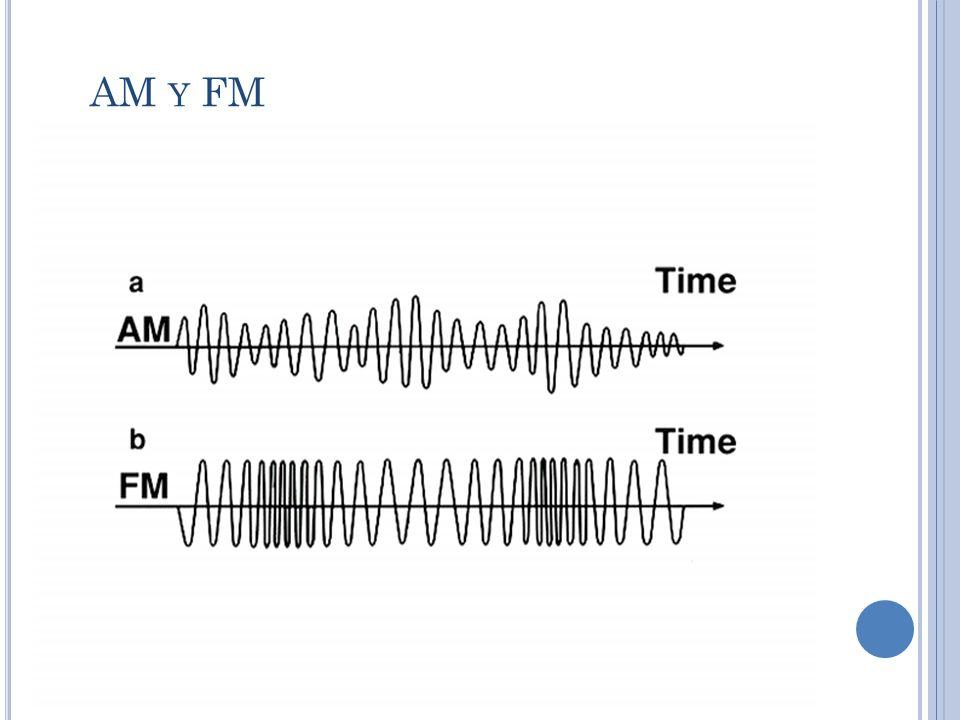 AM y FM