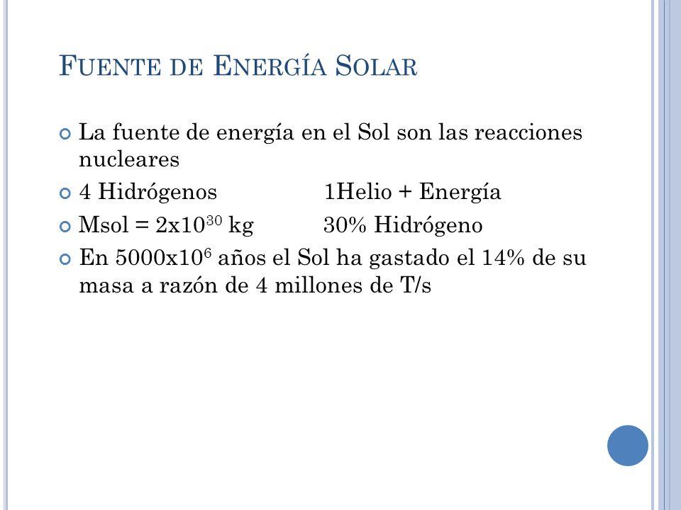 Fuente de Energía Solar
