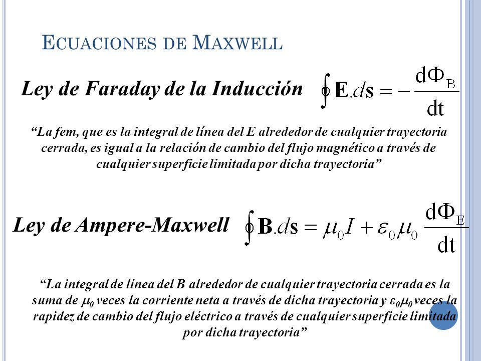 Ley de Faraday de la Inducción