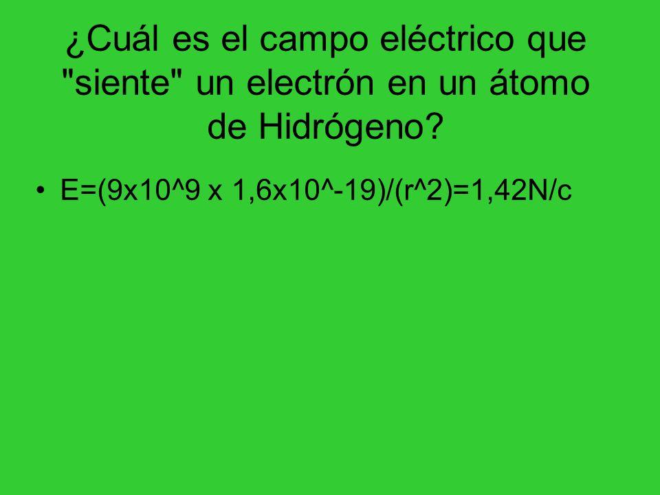 ¿Cuál es el campo eléctrico que siente un electrón en un átomo de Hidrógeno
