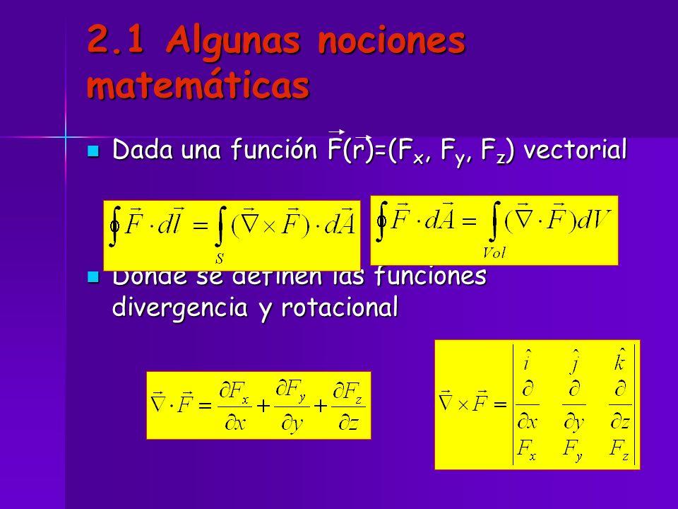 2.1 Algunas nociones matemáticas