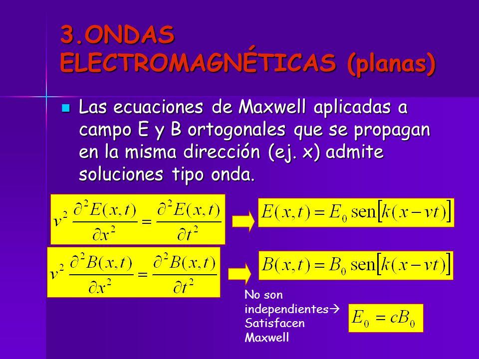 3.ONDAS ELECTROMAGNÉTICAS (planas)
