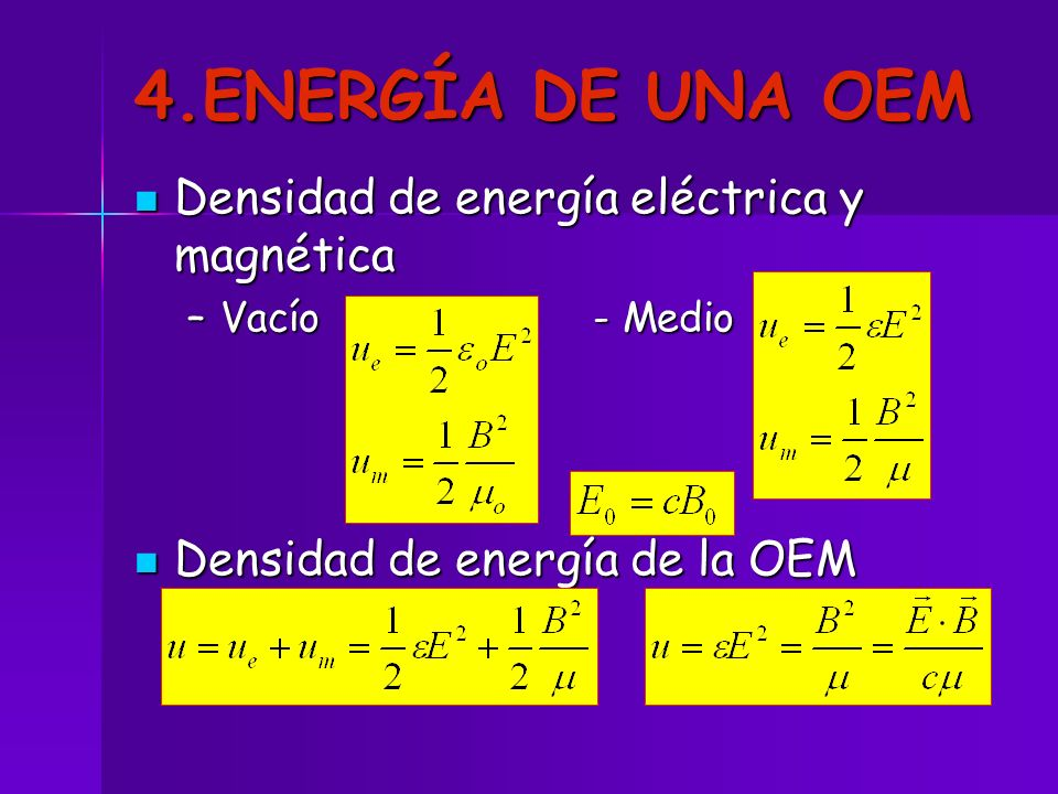4.ENERGÍA DE UNA OEM Densidad de energía eléctrica y magnética