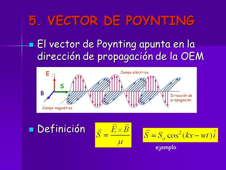 5. VECTOR DE POYNTING El vector de Poynting apunta en la dirección de propagación de la OEM. Definición.