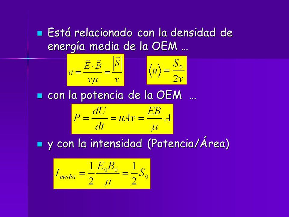 Está relacionado con la densidad de energía media de la OEM …