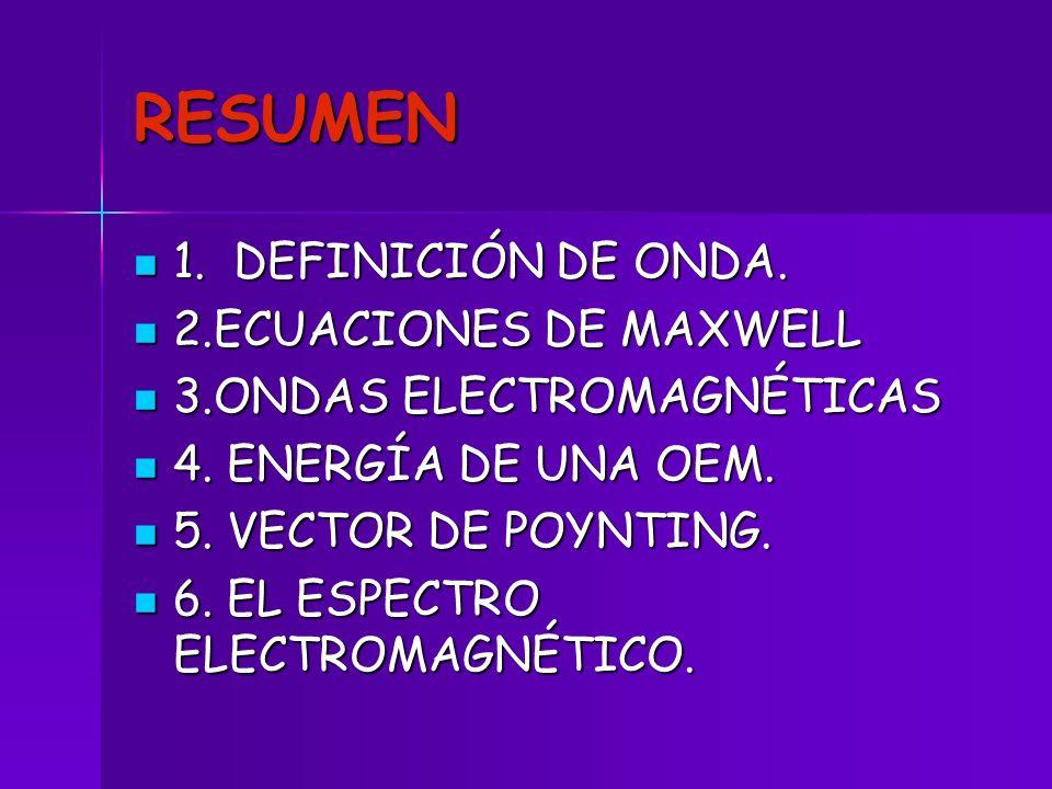 RESUMEN 1. DEFINICIÓN DE ONDA. 2.ECUACIONES DE MAXWELL