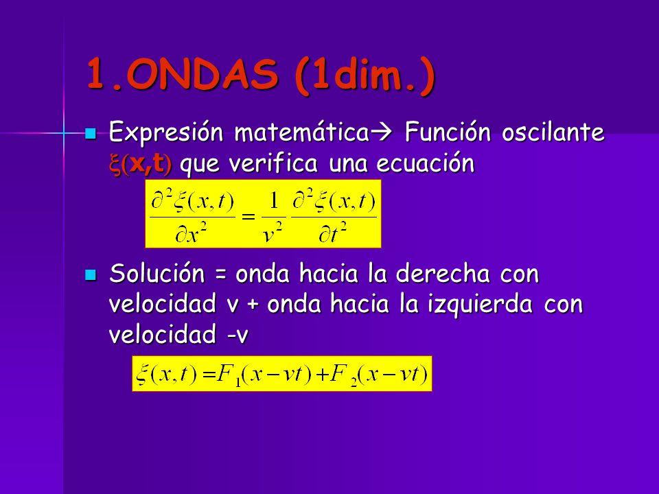 1.ONDAS (1dim.) Expresión matemática Función oscilante x(x,t) que verifica una ecuación.