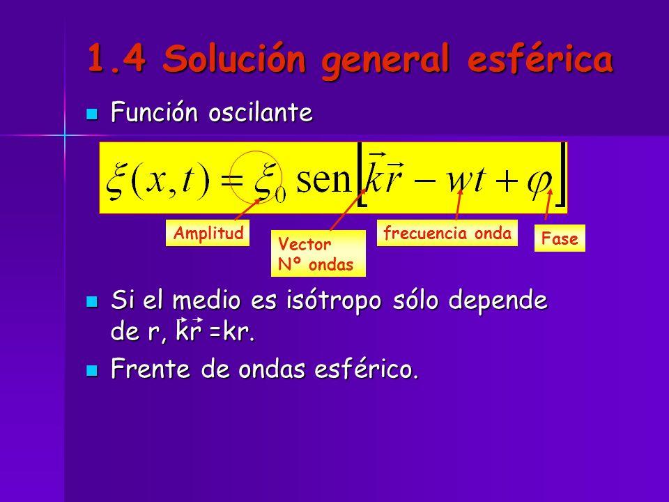 1.4 Solución general esférica